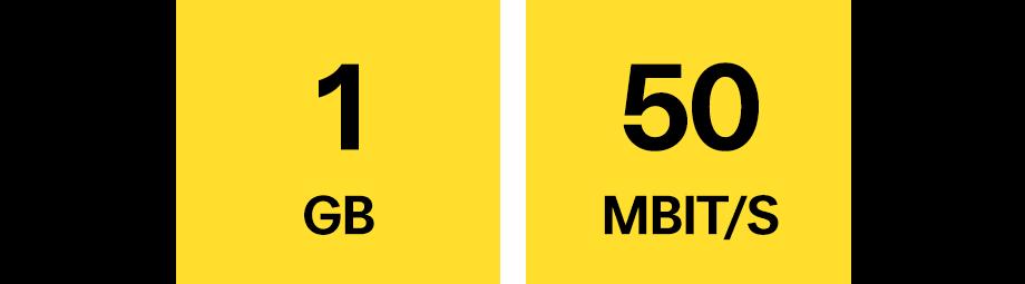 1 GB, 50 Mbit/s